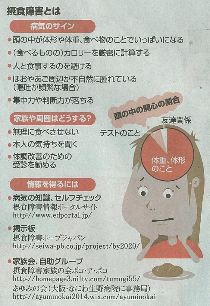 摂食障害 | 吉村やすのり 生命 ...